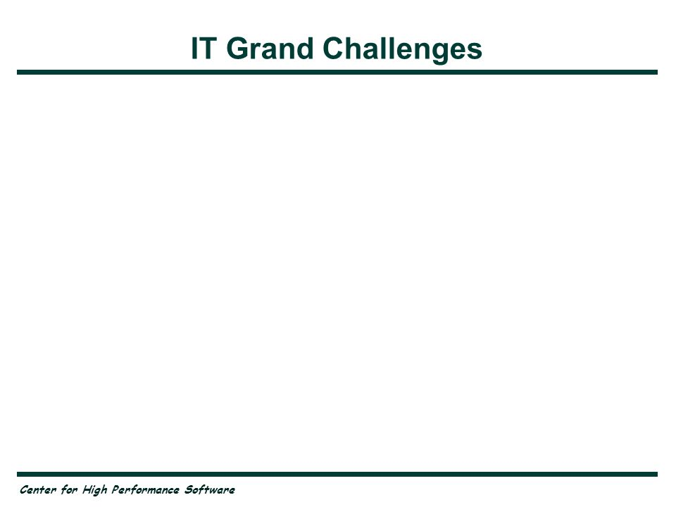Center for High Performance Software IT Grand Challenges Software Reliability —Who will pay for bug free, feature-poor software?