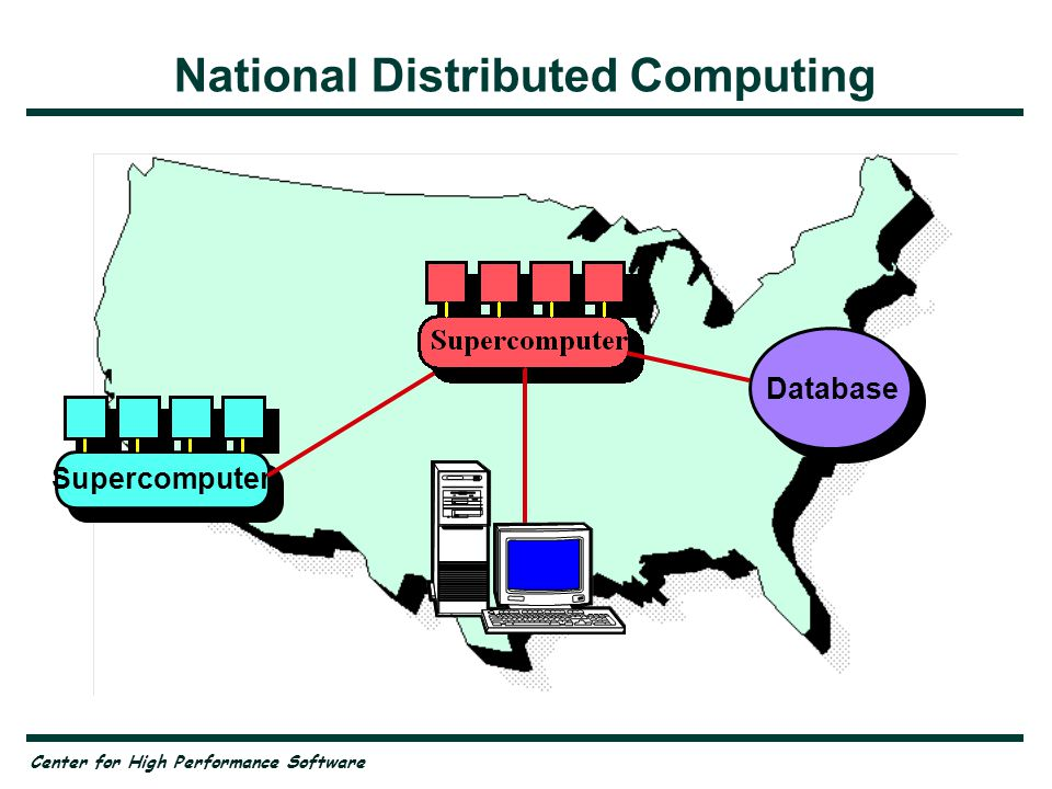 Center for High Performance Software National Distributed Computing Database Supercomputer Database
