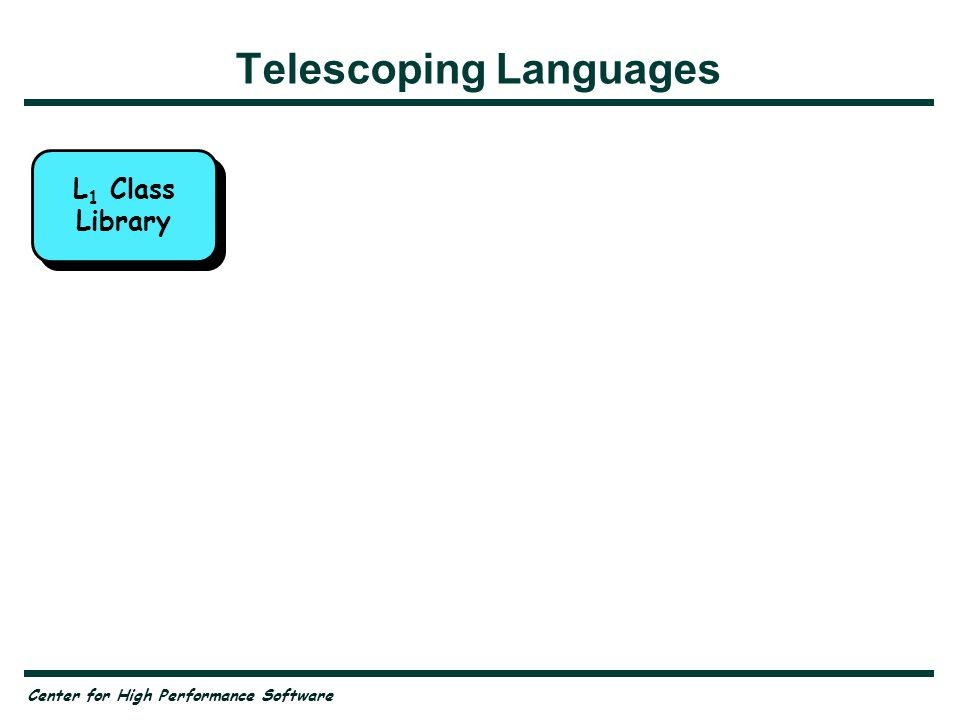 Center for High Performance Software Telescoping Languages L 1 Class Library L 1 Class Library