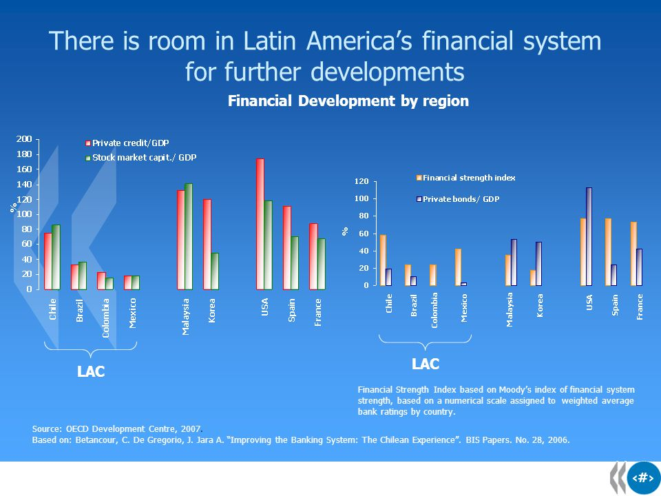 7 7 7 There is room in Latin America's financial system for further developments Source: OECD Development Centre, 2007. Based on: Betancour, C. De Gre