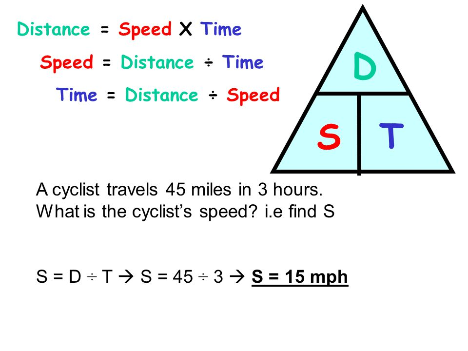 Distance = Speed X Time Speed = Distance ÷ Time Time = Distance ÷ Speed D ST A cyclist travels 45 miles in 3 hours. What is the cyclist's speed? i.e f