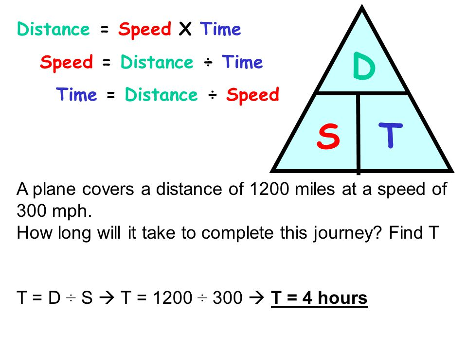 Distance = Speed X Time Speed = Distance ÷ Time Time = Distance ÷ Speed D ST A plane covers a distance of 1200 miles at a speed of 300 mph. How long w