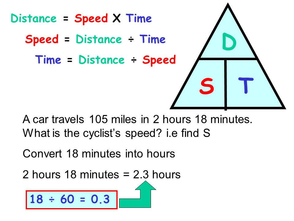 Distance = Speed X Time Speed = Distance ÷ Time Time = Distance ÷ Speed D ST A car travels 105 miles in 2 hours 18 minutes. What is the cyclist's spee