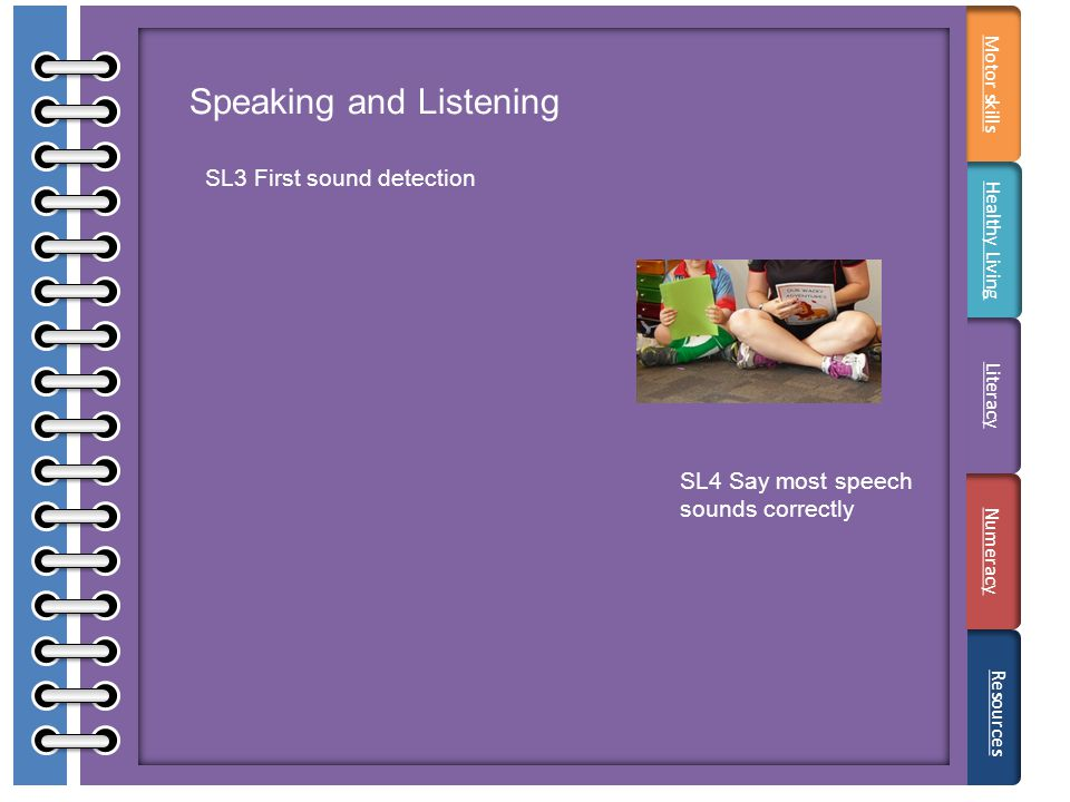 Speaking and Listening SL3 First sound detection SL4 Say most speech sounds correctly Resources Motor skills Healthy Living Literacy Numeracy