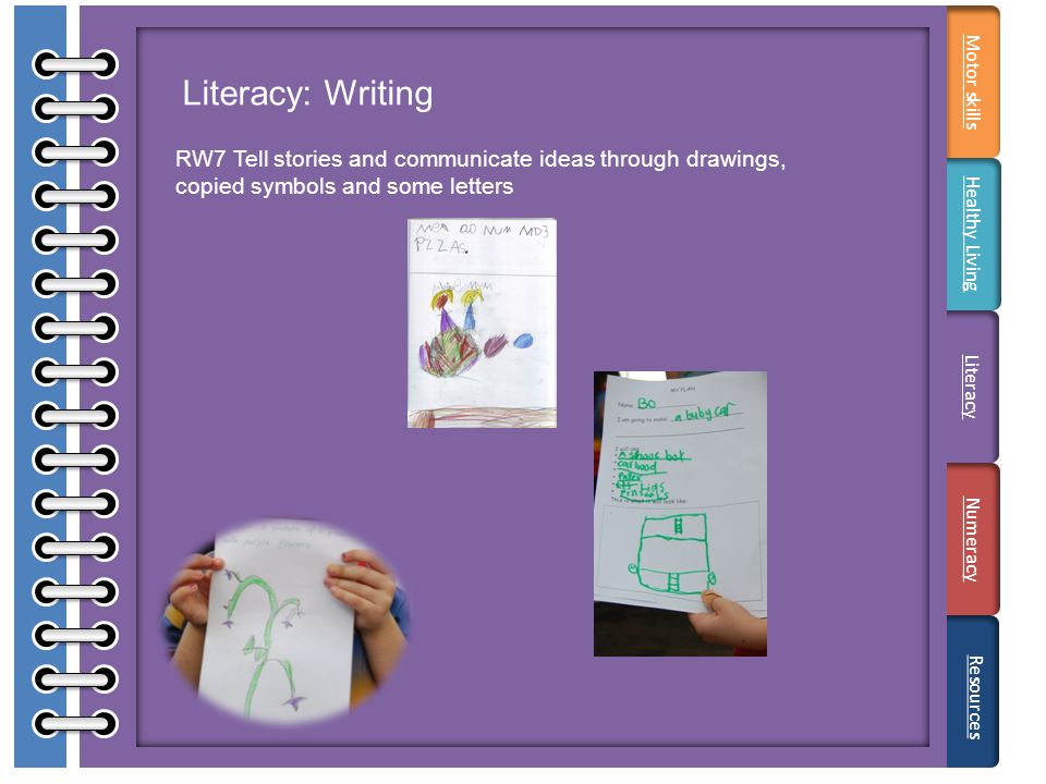 Literacy: Writing RW7 Tell stories and communicate ideas through drawings, copied symbols and some letters Resources Motor skills Healthy Living Literacy Numeracy