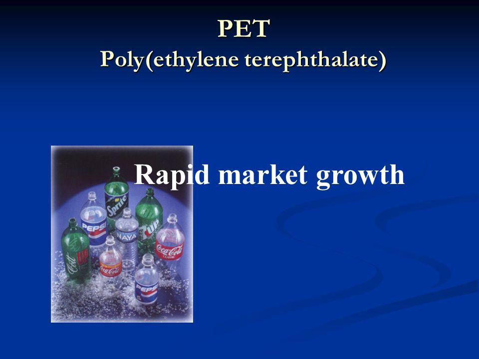PET Poly(ethylene terephthalate) Rapid market growth