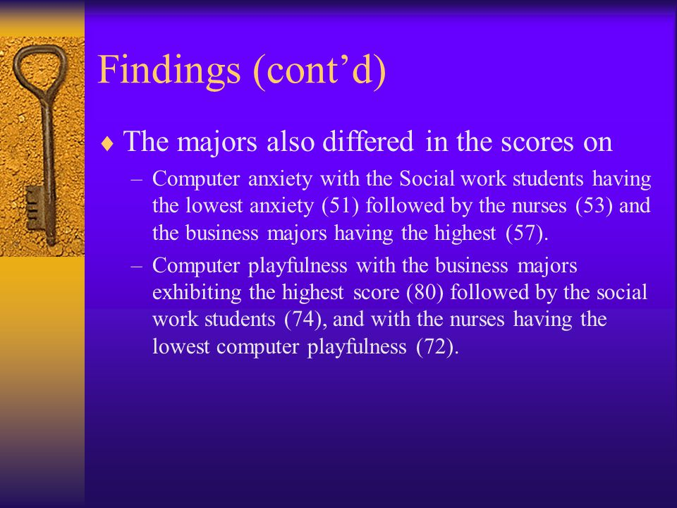 Findings (cont'd)  The majors also differed in the scores on –Computer anxiety with the Social work students having the lowest anxiety (51) followed
