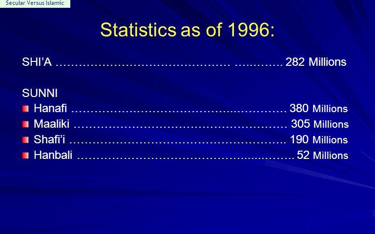 Secular Versus Islamic Statistics as of 1996: SHI'A ……………………………………… …..…….. 282 Millions SUNNI Hanafi …………….……………………...…………. 380 Millions Maaliki …………