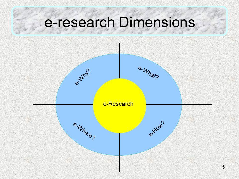 5 e-research Dimensions e-Research e-Why e-What e-How e-Where