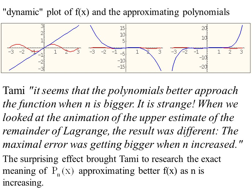 dynamic plot of f(x) and the approximating polynomials Tami it seems that the polynomials better approach the function when n is bigger.