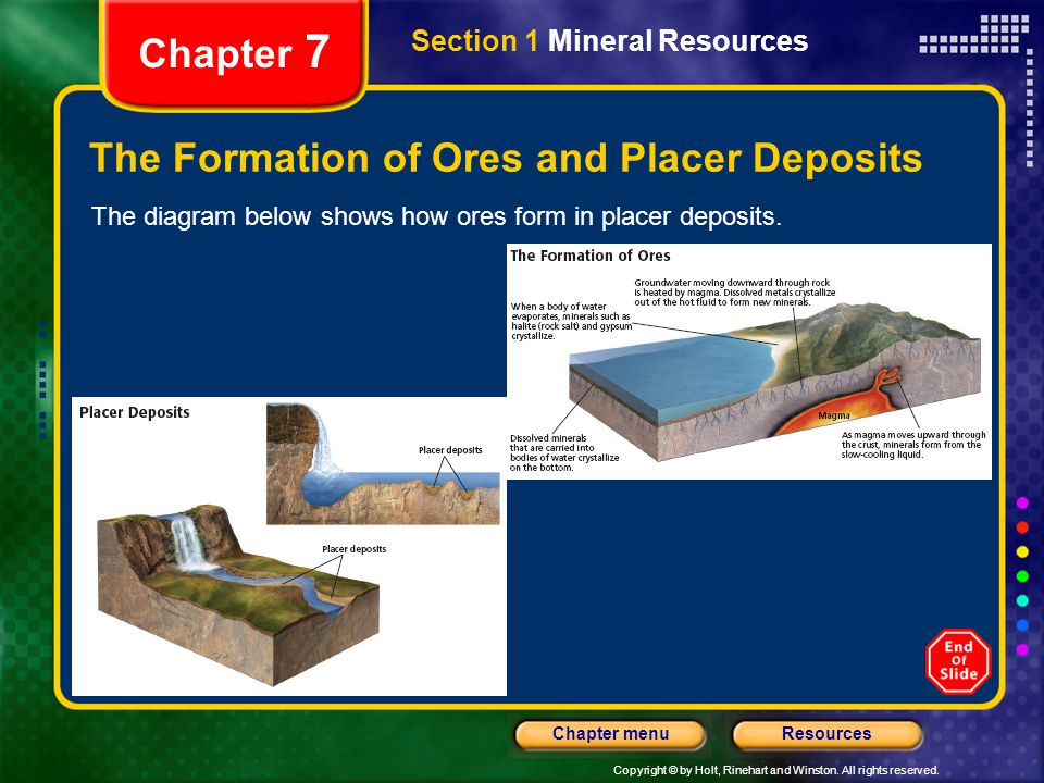 Copyright © by Holt, Rinehart and Winston. All rights reserved. ResourcesChapter menu Section 1 Mineral Resources Chapter 7 The Formation of Ores and