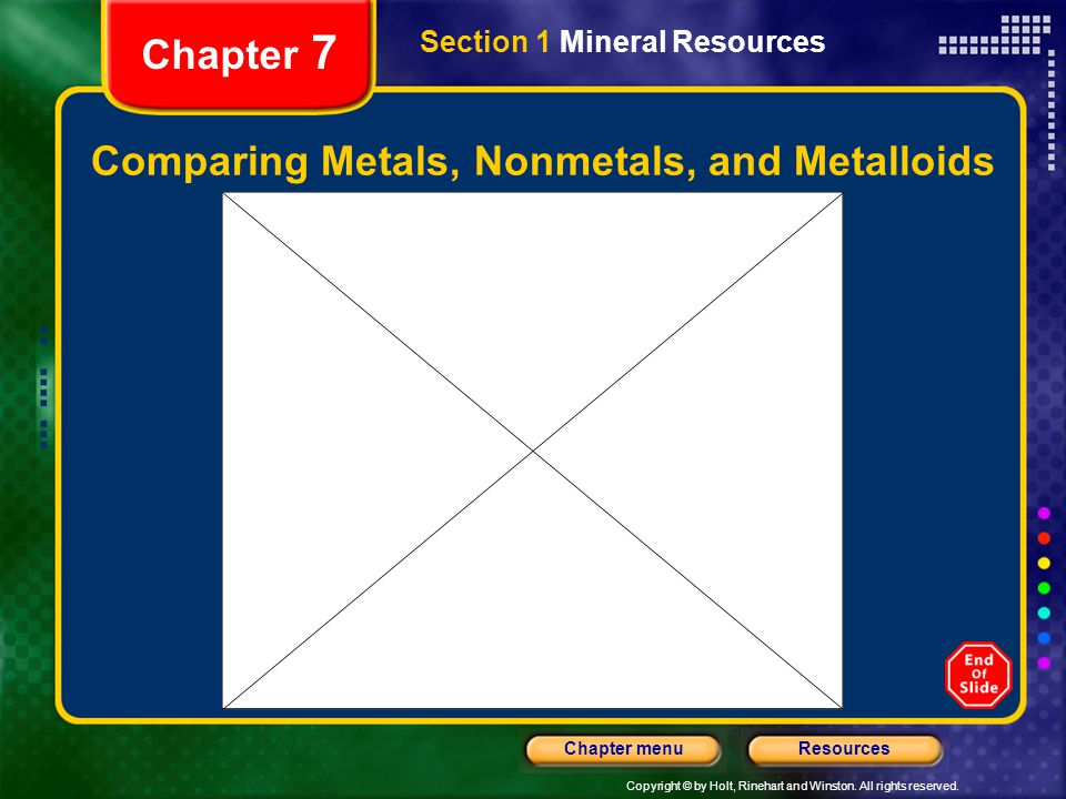 Copyright © by Holt, Rinehart and Winston. All rights reserved. ResourcesChapter menu Chapter 7 Comparing Metals, Nonmetals, and Metalloids Section 1