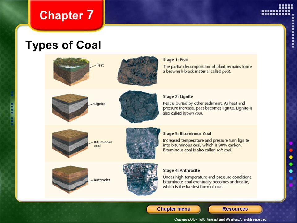 Copyright © by Holt, Rinehart and Winston. All rights reserved. ResourcesChapter menu Types of Coal Chapter 7