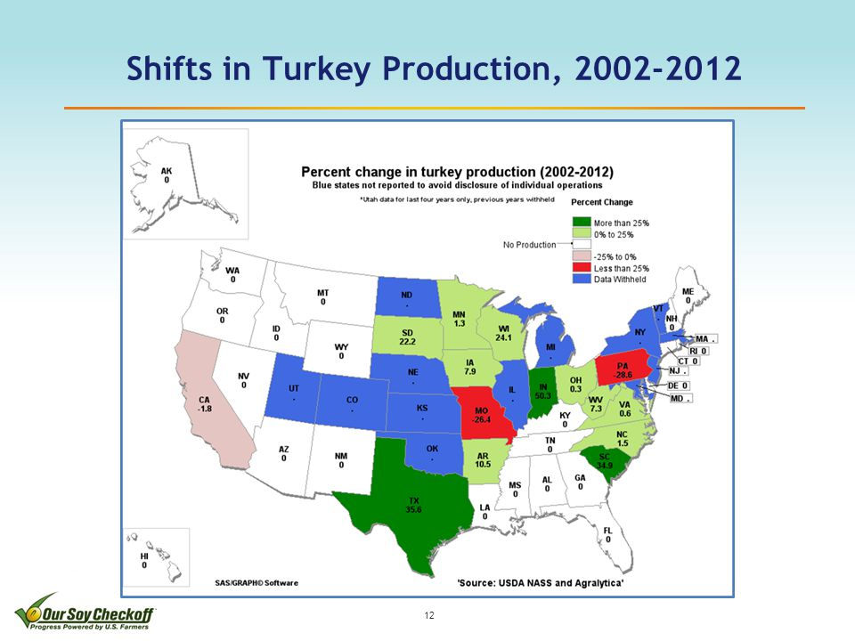Shifts in Turkey Production, 2002-2012 12