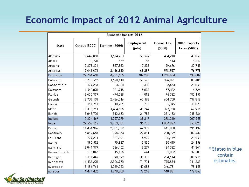 Economic Impact of 2012 Animal Agriculture 21 * States in blue contain estimates.