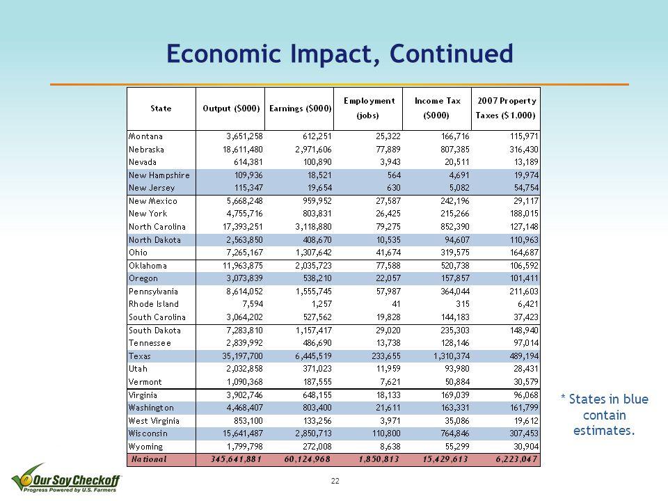 Economic Impact, Continued 22 * States in blue contain estimates.