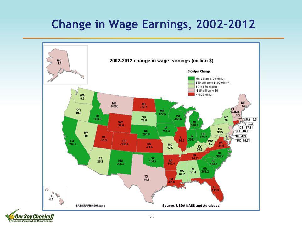 Change in Wage Earnings, 2002-2012 26