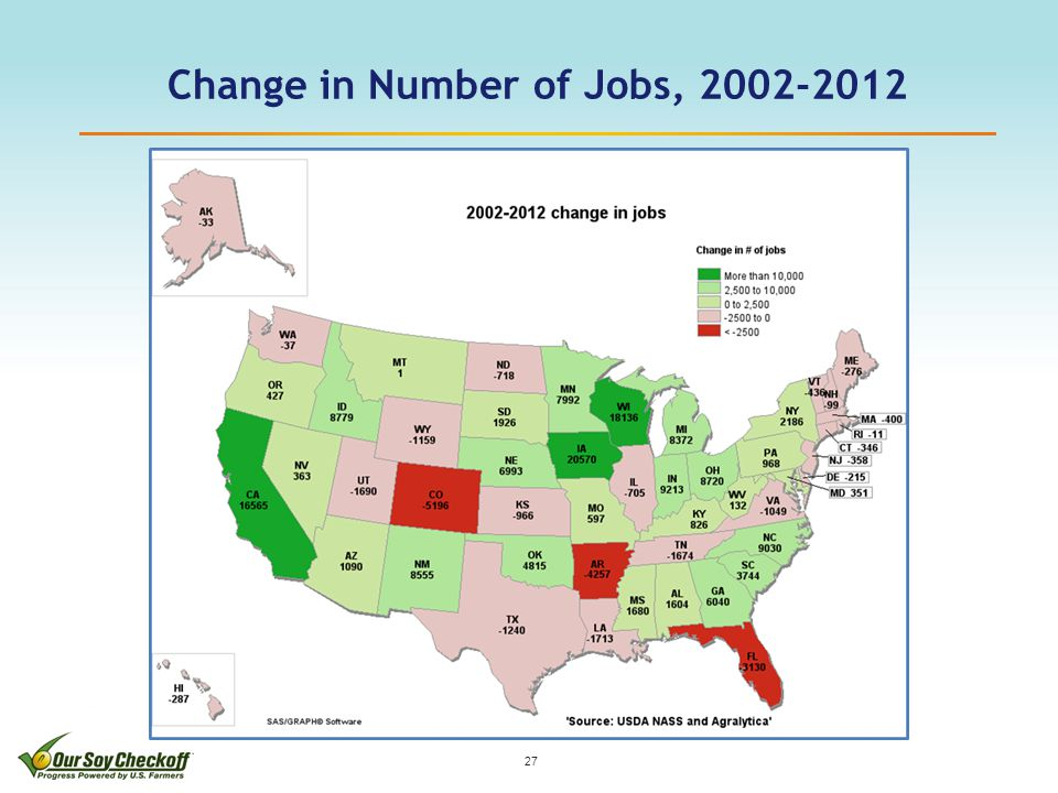 Change in Number of Jobs, 2002-2012 27
