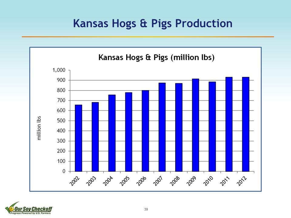 39 Kansas Hogs & Pigs Production