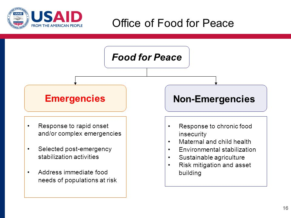 Food for Peace Emergencies Non-Emergencies Response to rapid onset and/or complex emergencies Selected post-emergency stabilization activities Address immediate food needs of populations at risk Response to chronic food insecurity Maternal and child health Environmental stabilization Sustainable agriculture Risk mitigation and asset building Office of Food for Peace 16