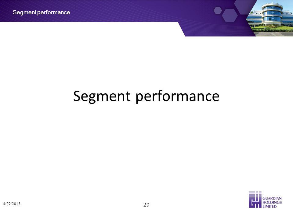 Segment performance 4/29/2015 20 Segment performance
