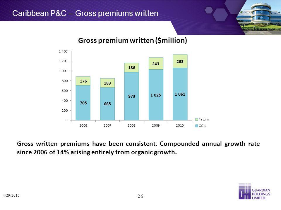 Caribbean P&C – Gross premiums written 4/29/2015 26 Gross written premiums have been consistent.