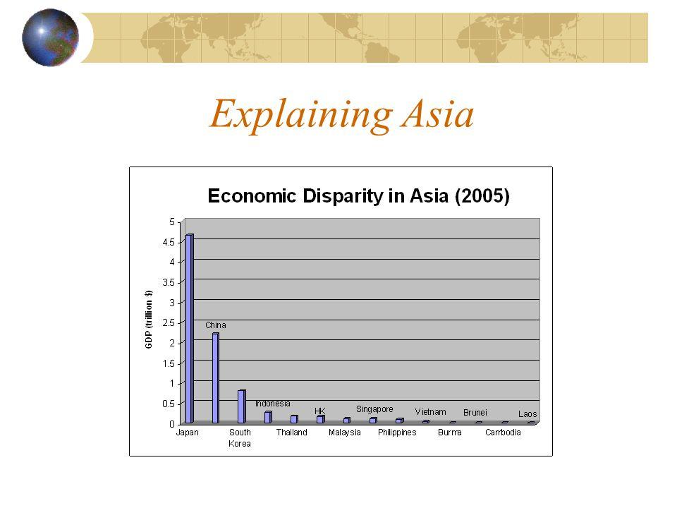 Explaining Asia