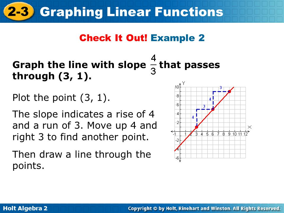 Holt Algebra 2 2-3 Graphing Linear Functions Check It Out! Example 2 Plot the point (3, 1). The slope indicates a rise of 4 and a run of 3. Move up 4