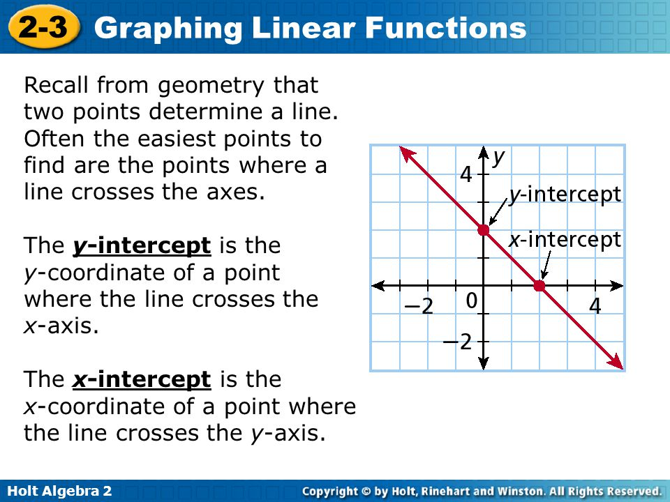 Holt Algebra 2 2-3 Graphing Linear Functions Recall from geometry that two points determine a line. Often the easiest points to find are the points wh