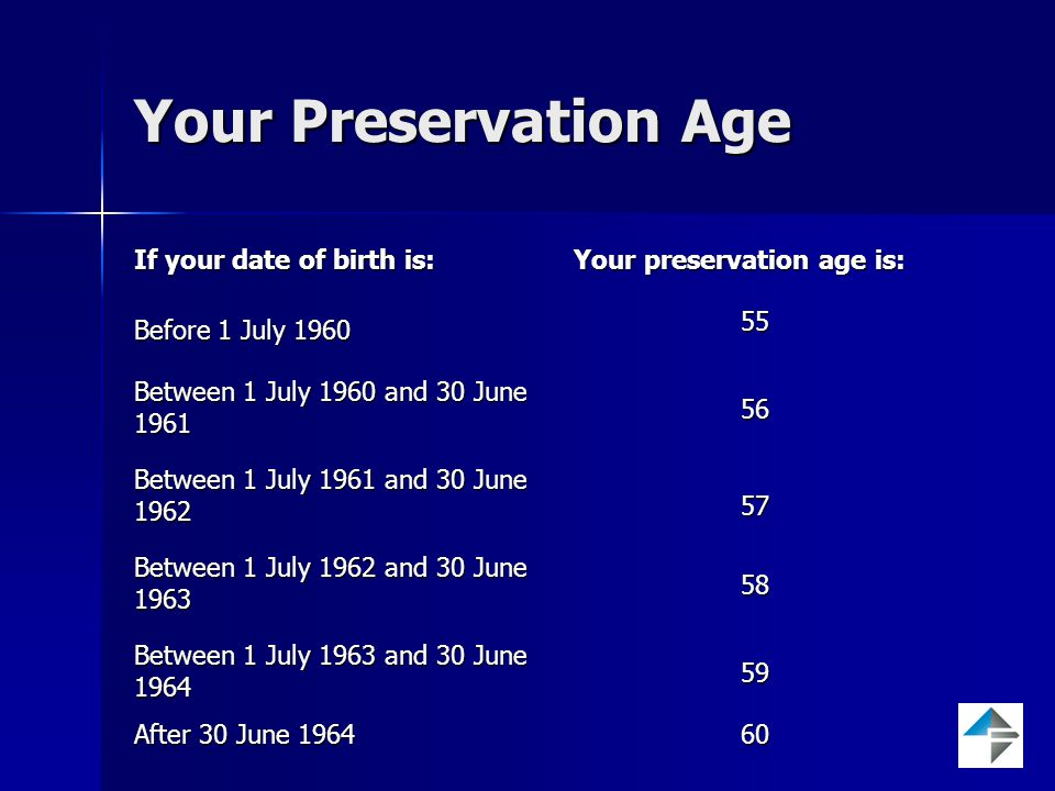 Your Preservation Age If your date of birth is: Your preservation age is: Before 1 July 1960 Between 1 July 1960 and 30 June 1961 Between 1 July 1961 and 30 June 1962 Between 1 July 1962 and 30 June 1963 Between 1 July 1963 and 30 June 1964 After 30 June 1964 55 56 57 58 59 60