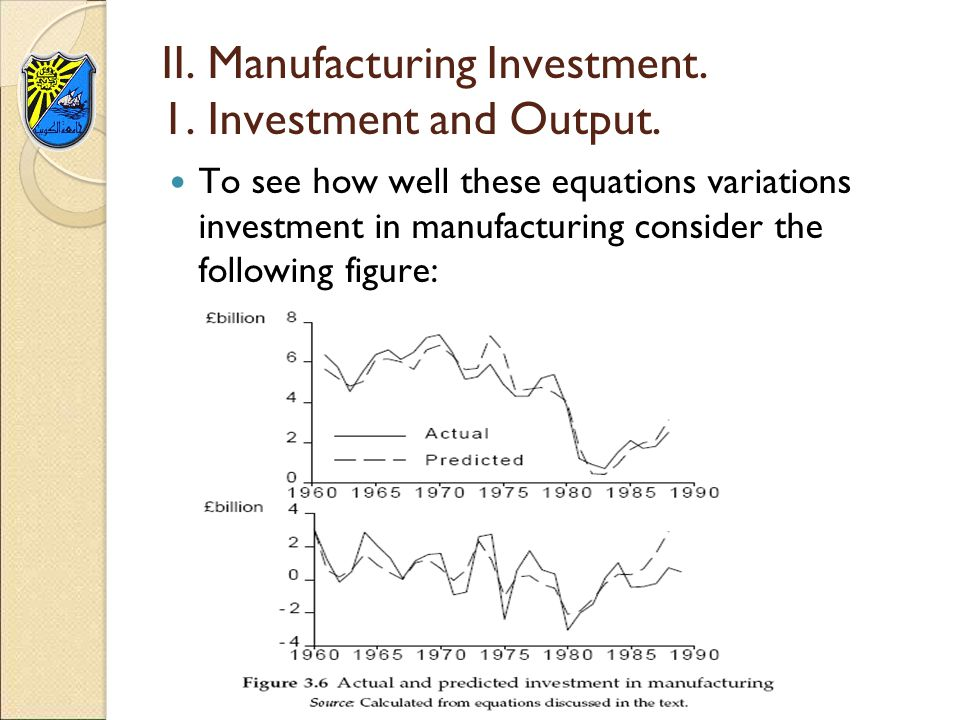 II. Manufacturing Investment. 1. Investment and Output.