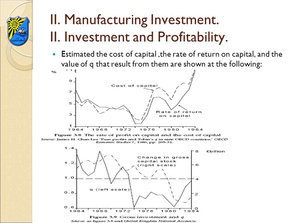 II. Manufacturing Investment. II. Investment and Profitability.