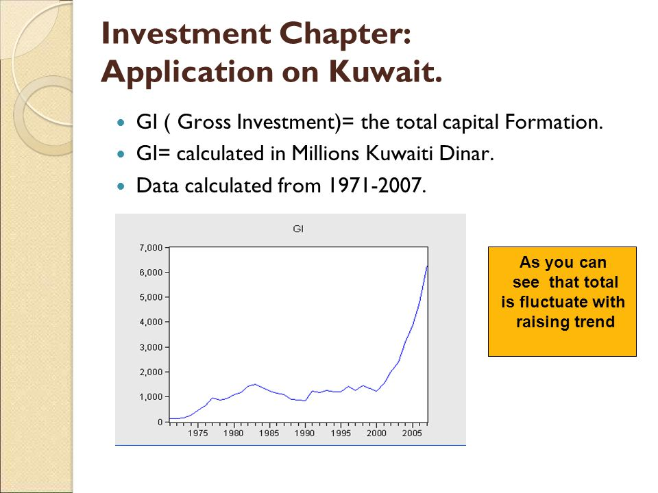Investment Chapter: Application on Kuwait. GI ( Gross Investment)= the total capital Formation.