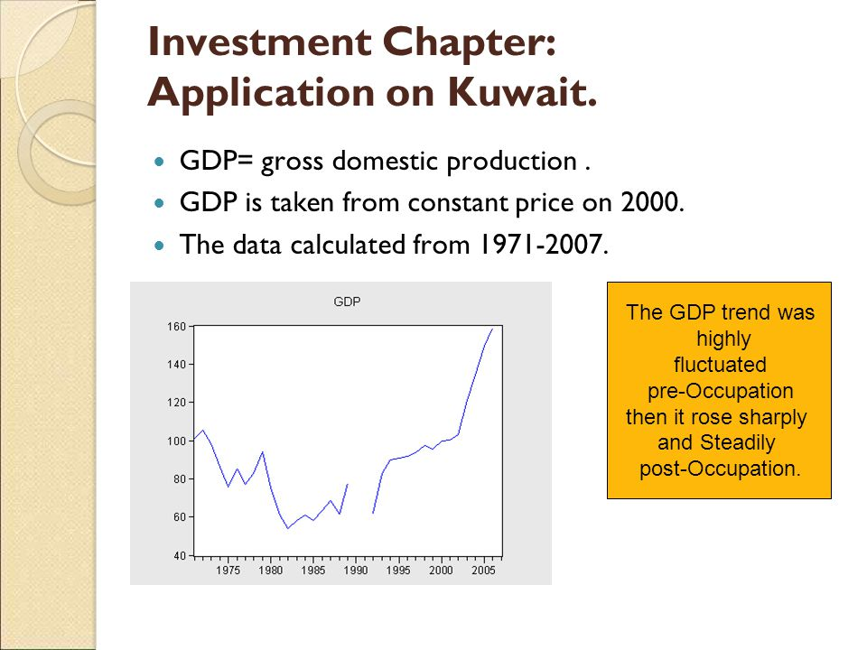 Investment Chapter: Application on Kuwait. GDP= gross domestic production.
