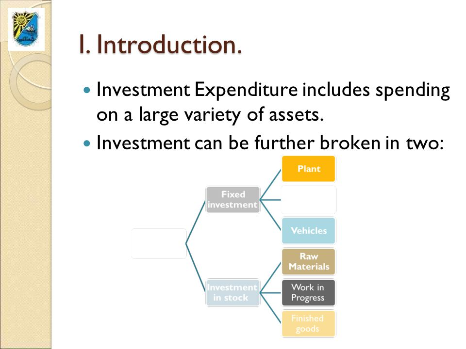 Conclusion.Investment is highly dependant on expectations, giving it an unpredictable nature.