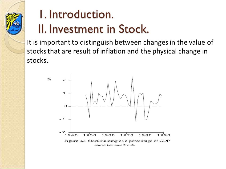1.Introduction. II. Investment in Stock.