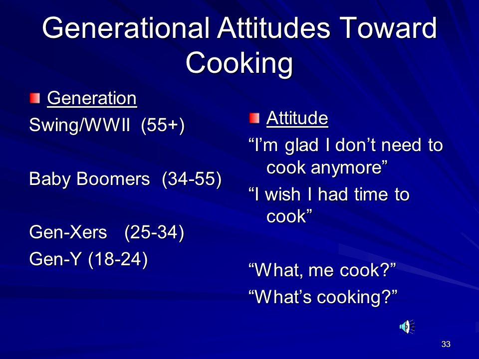 "33 Generational Attitudes Toward Cooking Generation Swing/WWII (55+) Baby Boomers (34-55) Gen-Xers (25-34) Gen-Y (18-24) Attitude ""I'm glad I don't ne"
