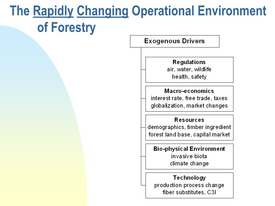 Some major impacts on the management of industrial forestry lands n Land management activities are becoming much more restricted: increased timber harvesting costs greater internal & external oversight n Silvicultural systems are being re- examined: multiple use and even ecosystem management objectives are being followed or considered.
