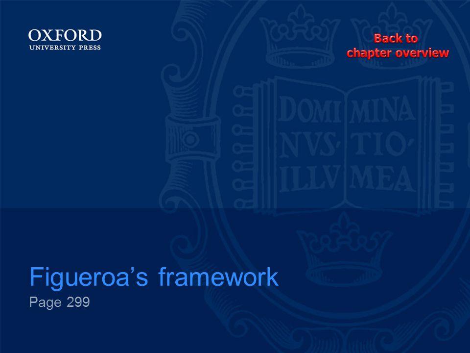 Figueroa's framework Page 299