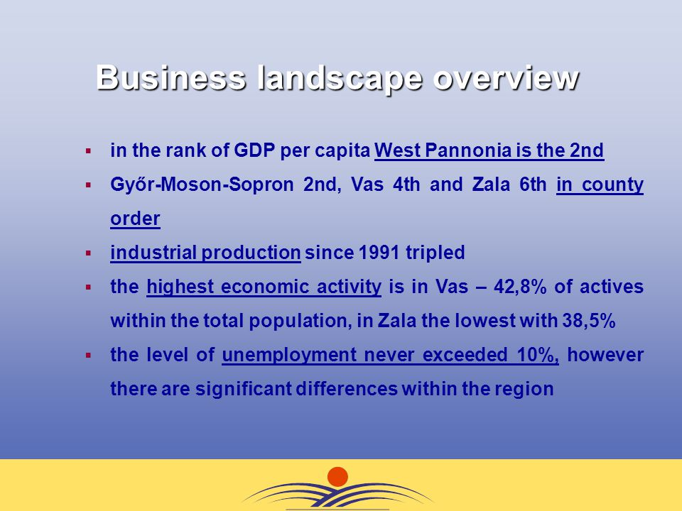 Business landscape overview  in the rank of GDP per capita West Pannonia is the 2nd  Győr-Moson-Sopron 2nd, Vas 4th and Zala 6th in county order  industrial production since 1991 tripled  the highest economic activity is in Vas – 42,8% of actives within the total population, in Zala the lowest with 38,5%  the level of unemployment never exceeded 10%, however there are significant differences within the region