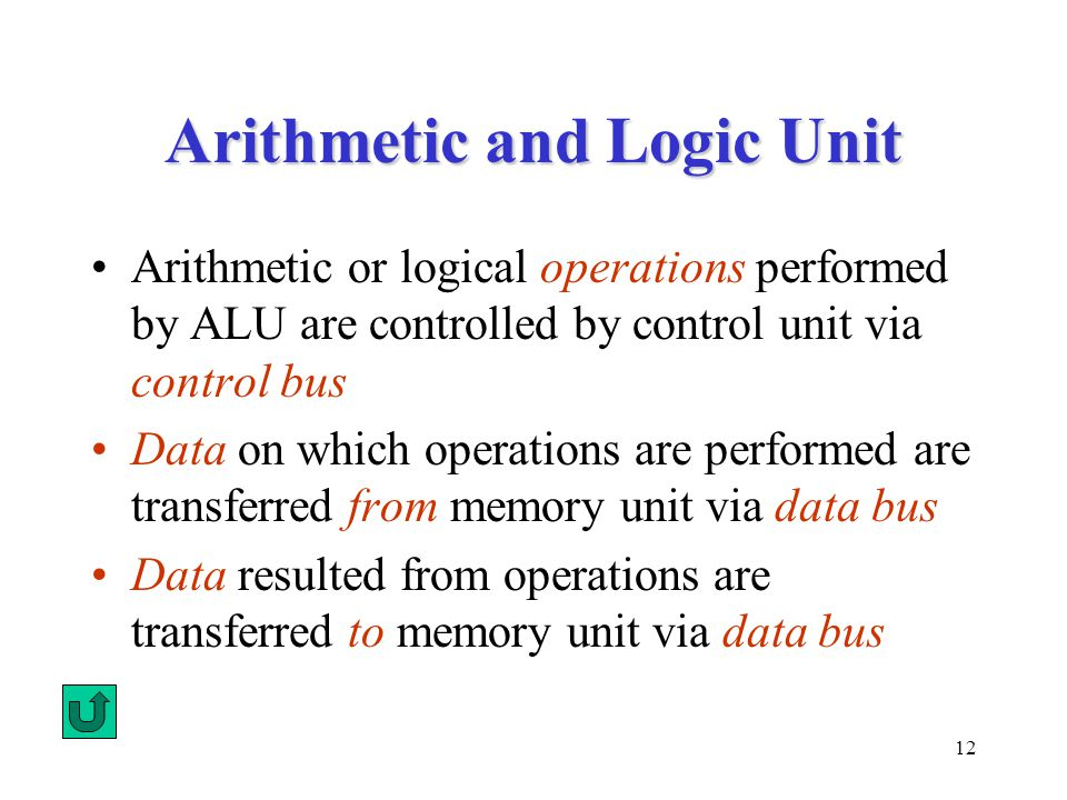 12 Arithmetic and Logic Unit Arithmetic or logical operations performed by ALU are controlled by control unit via control bus Data on which operations are performed are transferred from memory unit via data bus Data resulted from operations are transferred to memory unit via data bus