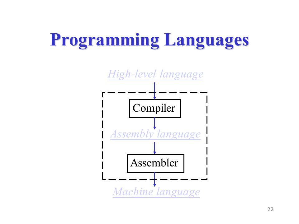 22 Programming Languages High-level language Compiler Assembly language Assembler Machine language