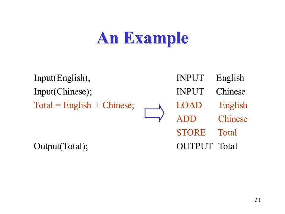 31 An Example Input(English);INPUT English Input(Chinese); INPUT Chinese Total = English + Chinese; LOAD English ADD Chinese STORE Total Output(Total); OUTPUT Total