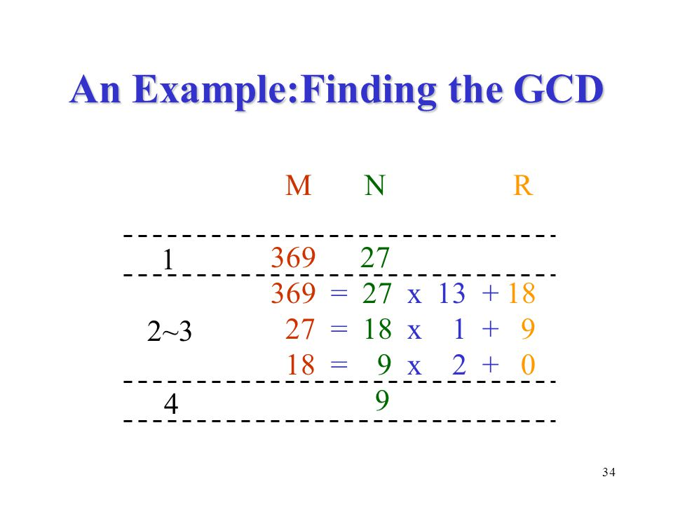 34 An Example:Finding the GCD M N R 369 27 369 = 27 x 13 + 18 27 = 18 x 1 + 9 18 = 9 x 2 + 0 9 1 2~3 4