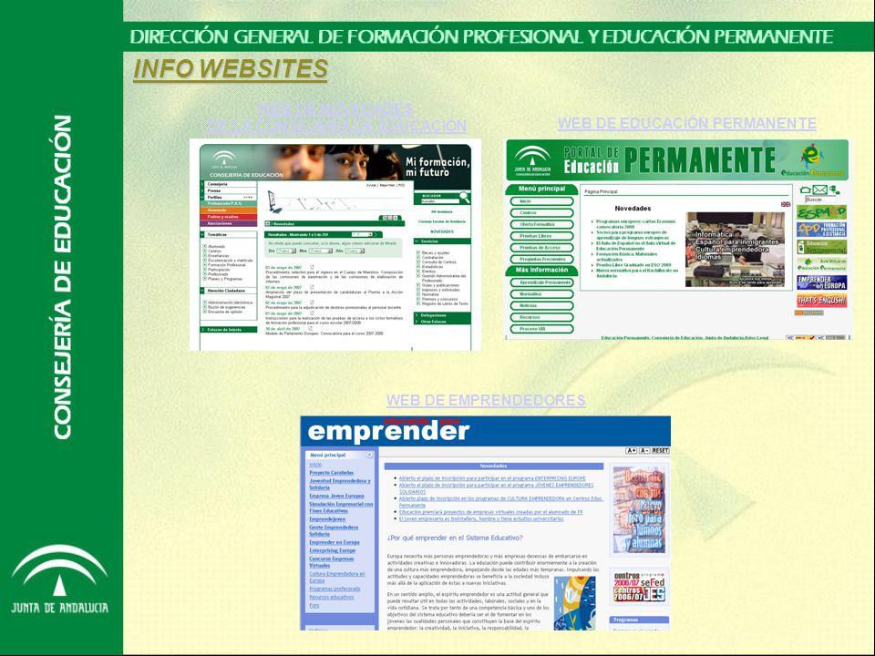 WEB DE EDUCACIÓN PERMANENTE WEB DE NOVEDADES DE LA CONSEJERÍA DE EDUCACIÓN INFO WEBSITES WEB DE EMPRENDEDORES