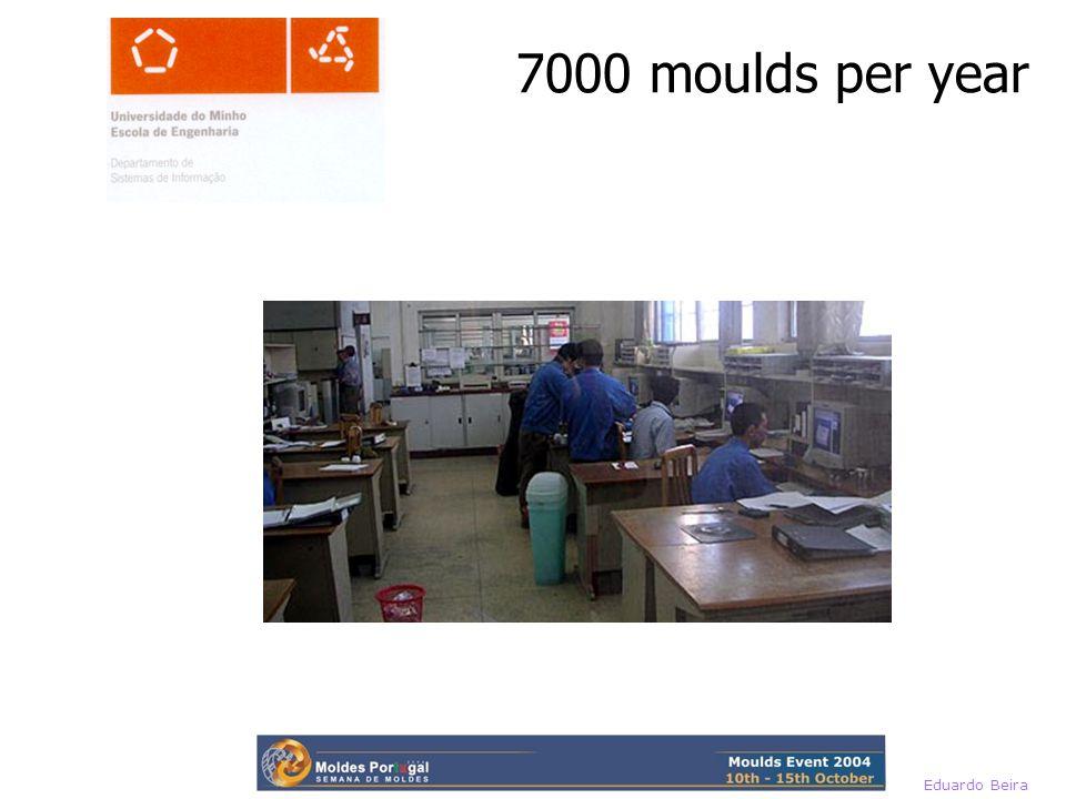 Eduardo Beira 7000 moulds per year