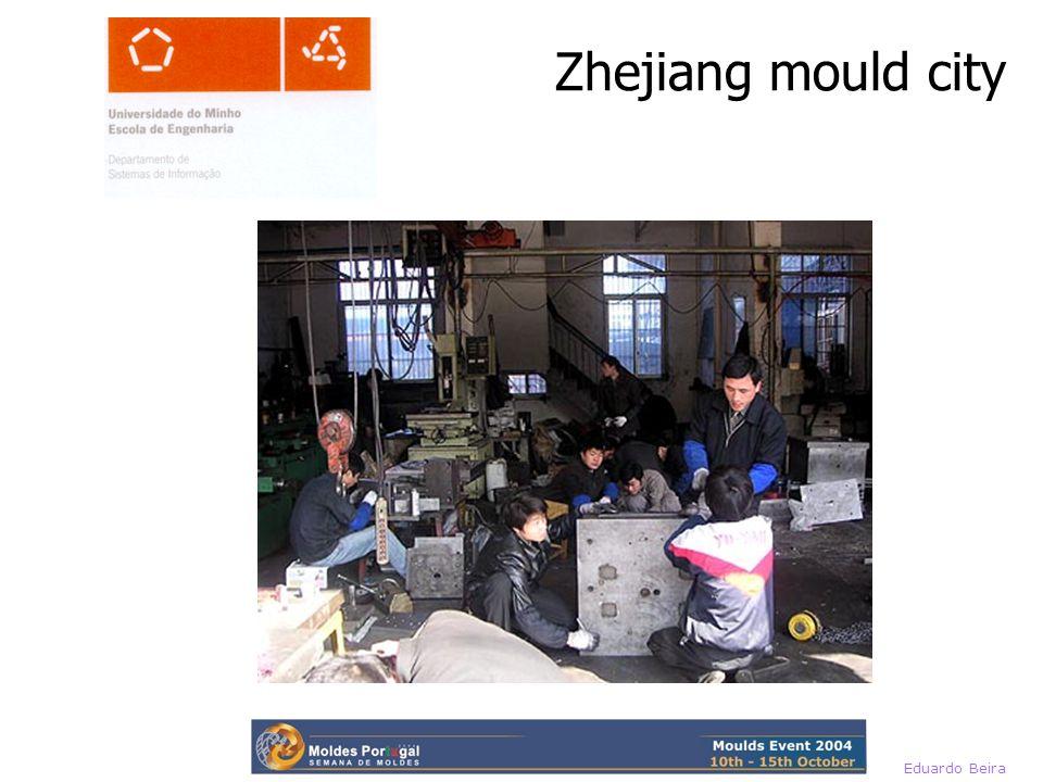 Eduardo Beira Zhejiang mould city