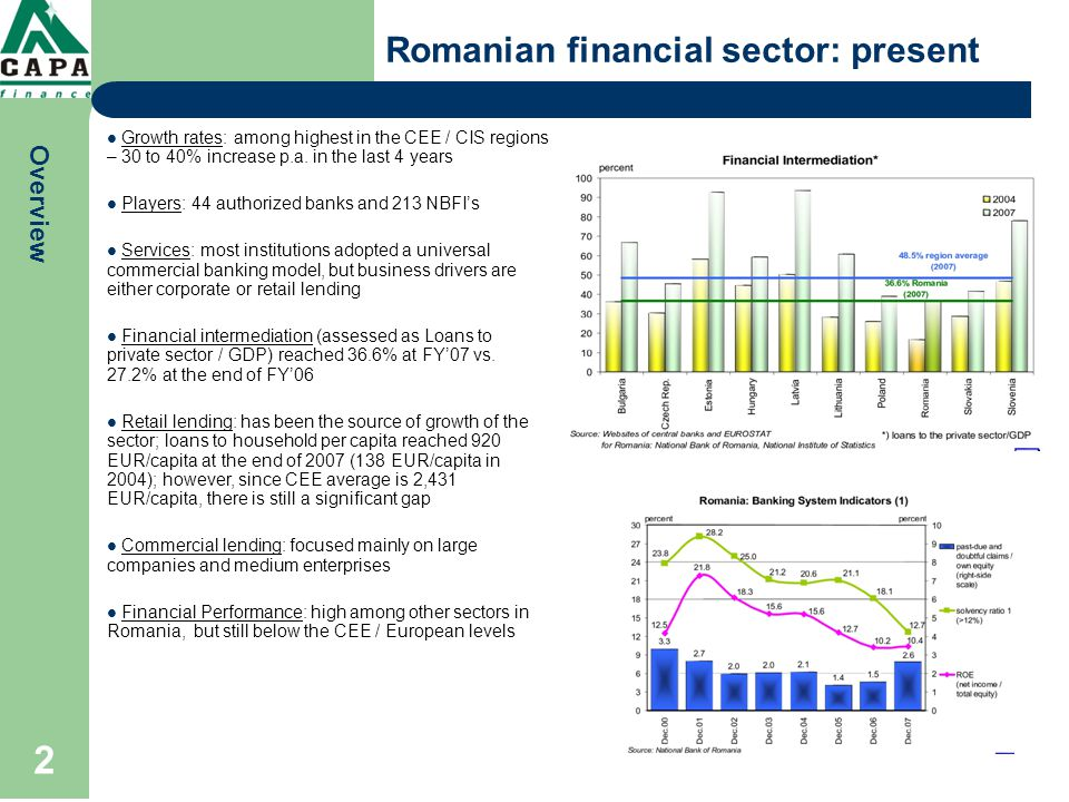 2 Romanian financial sector: present Growth rates: among highest in the CEE / CIS regions – 30 to 40% increase p.a.