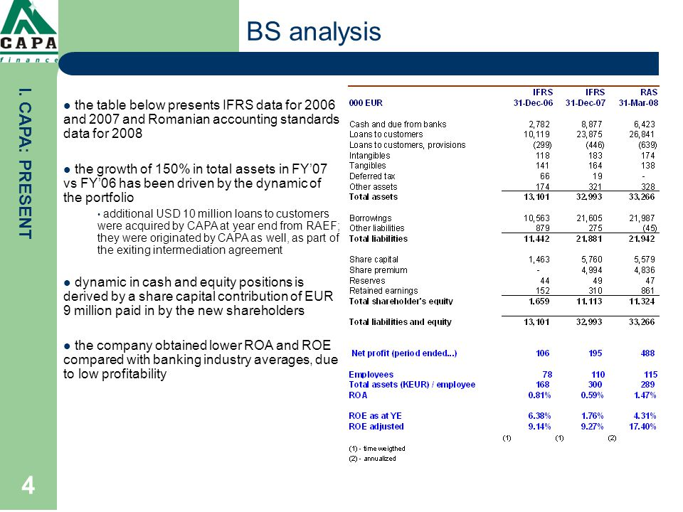5 The portfolio (1) steady growth year after year reflected in doubling of portfolio (incl.