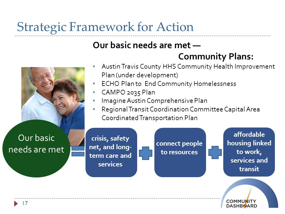 Strategic Framework for Action 17 crisis, safety net, and long- term care and services connect people to resources affordable housing linked to work, services and transit Our basic needs are met — Community Plans: Austin Travis County HHS Community Health Improvement Plan (under development) ECHO Plan to End Community Homelessness CAMPO 2035 Plan Imagine Austin Comprehensive Plan Regional Transit Coordination Committee Capital Area Coordinated Transportation Plan Our basic needs are met